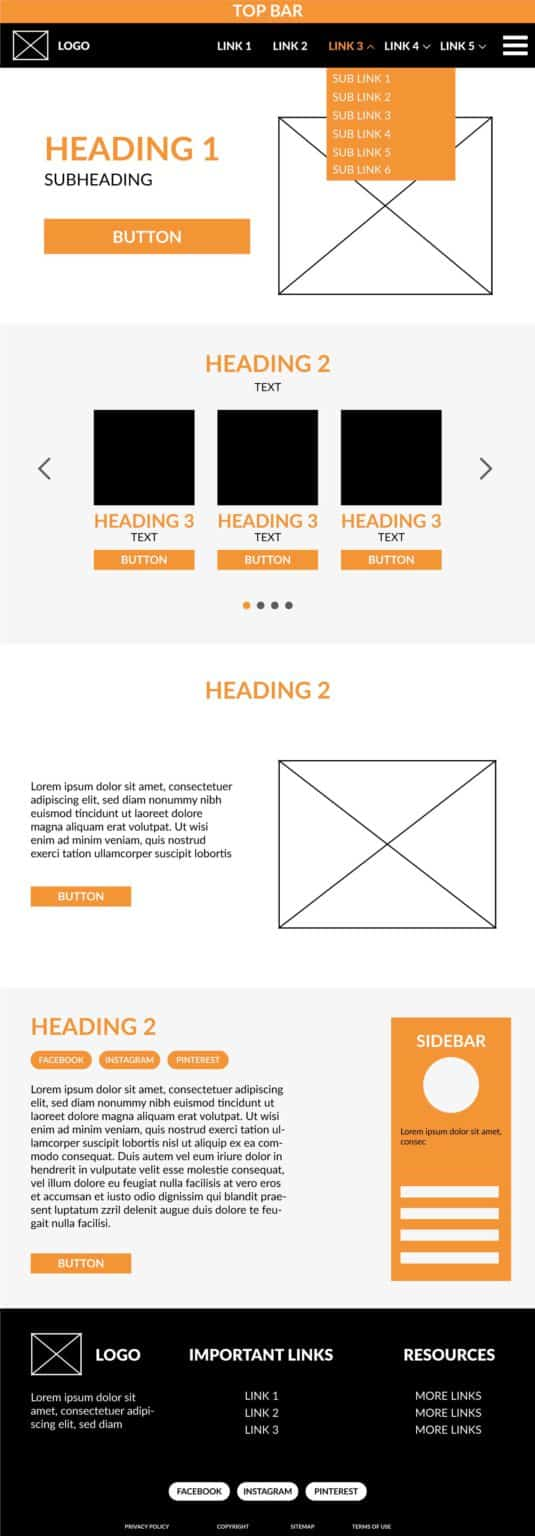 Website anatomy breakdown